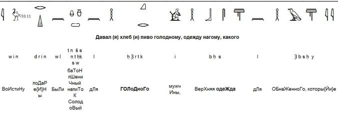 Иероглифический текст отрывка жизнеописания областного князя.