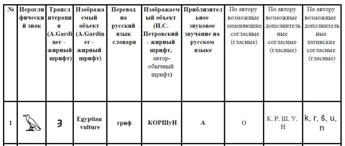 Транслитерация иероглифов.